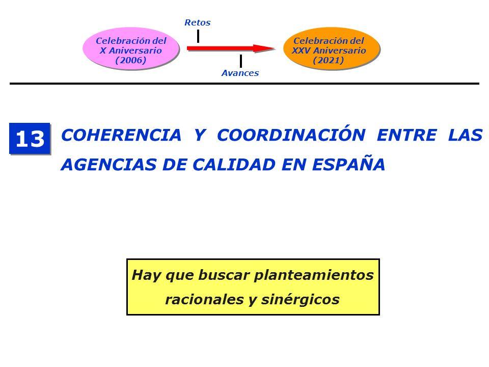 Celebración del X Aniversario (2006) Celebración del XXV Aniversario (2021) Retos Avances COHERENCIA Y COORDINACIÓN ENTRE LAS AGENCIAS DE CALIDAD EN ESPAÑA 13 Hay que buscar planteamientos racionales y sinérgicos