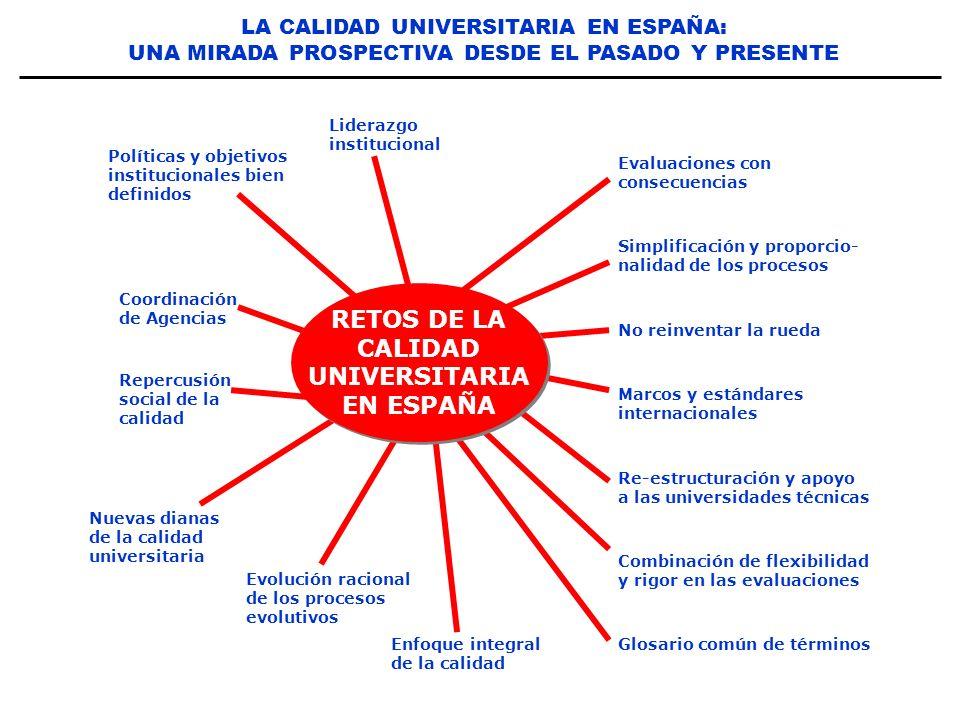 LA CALIDAD UNIVERSITARIA EN ESPAÑA: UNA MIRADA PROSPECTIVA DESDE EL PASADO Y PRESENTE RETOS DE LA CALIDAD UNIVERSITARIA EN ESPAÑA Evaluaciones con con