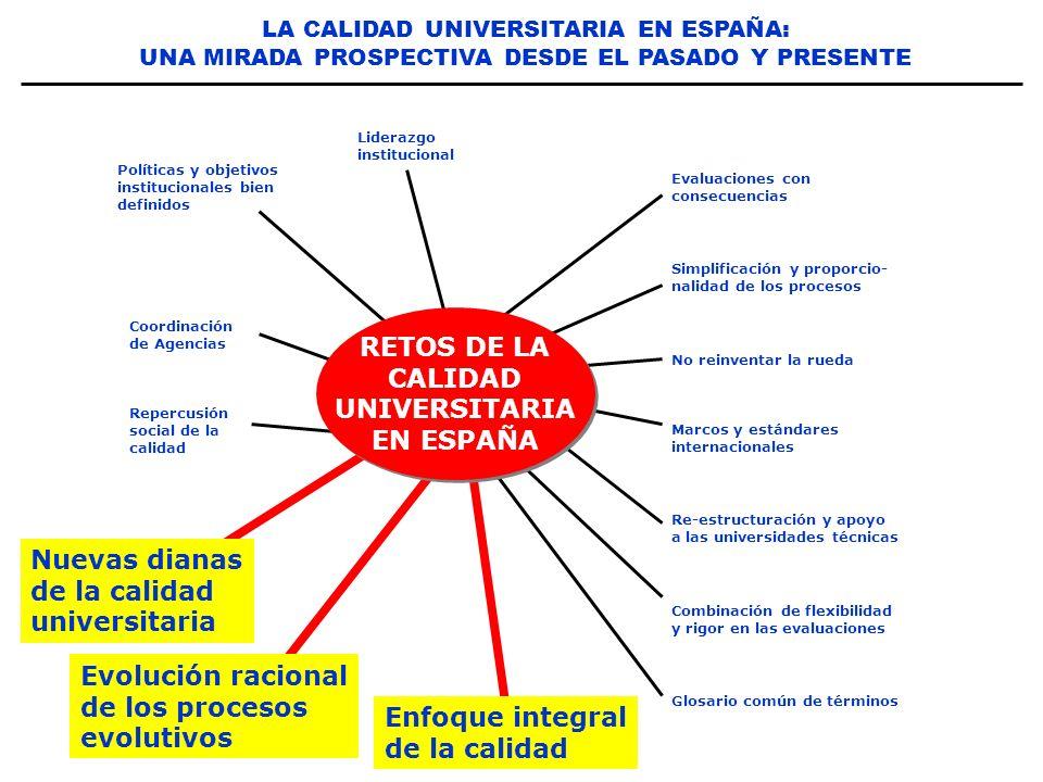 LA CALIDAD UNIVERSITARIA EN ESPAÑA: UNA MIRADA PROSPECTIVA DESDE EL PASADO Y PRESENTE RETOS DE LA CALIDAD UNIVERSITARIA EN ESPAÑA Evaluaciones con consecuencias Simplificación y proporcio- nalidad de los procesos No reinventar la rueda Marcos y estándares internacionales Re-estructuración y apoyo a las universidades técnicas Combinación de flexibilidad y rigor en las evaluaciones Glosario común de términos Políticas y objetivos institucionales bien definidos Liderazgo institucional Coordinación de Agencias Repercusión social de la calidad Nuevas dianas de la calidad universitaria Evolución racional de los procesos evolutivos Enfoque integral de la calidad