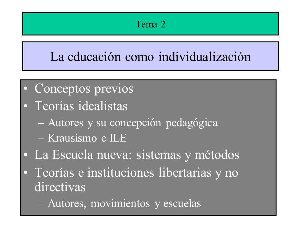 Tema 2 Conceptos previos Teorías idealistas –Autores y su concepción pedagógica –Krausismo e ILE La Escuela nueva: sistemas y métodos Teorías e instit