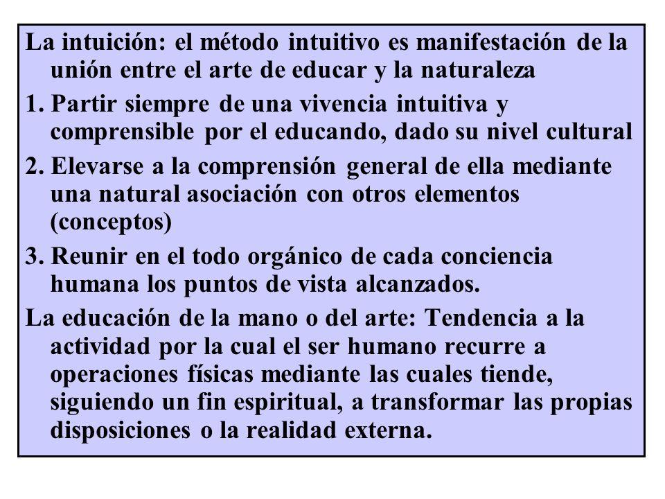 La intuición: el método intuitivo es manifestación de la unión entre el arte de educar y la naturaleza 1. Partir siempre de una vivencia intuitiva y c