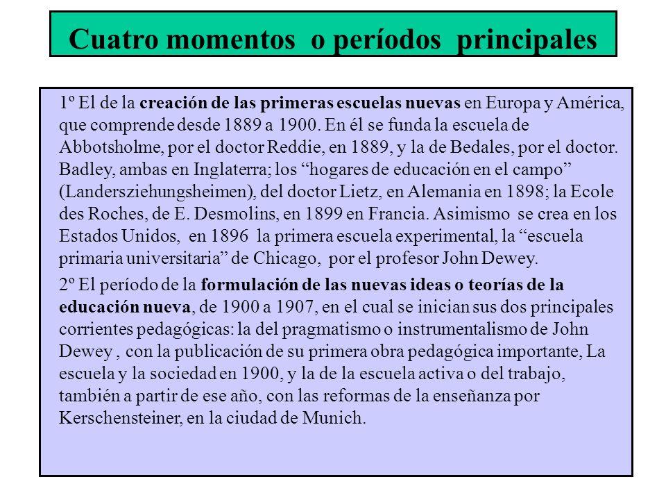 Cuatro momentos o períodos principales 1º El de la creación de las primeras escuelas nuevas en Europa y América, que comprende desde 1889 a 1900. En é
