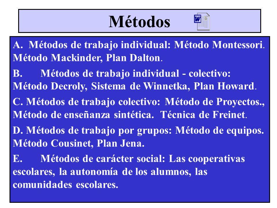 Métodos A. Métodos de trabajo individual: Método Montessori. Método Mackinder, Plan Dalton. B.Métodos de trabajo individual - colectivo: Método Decrol