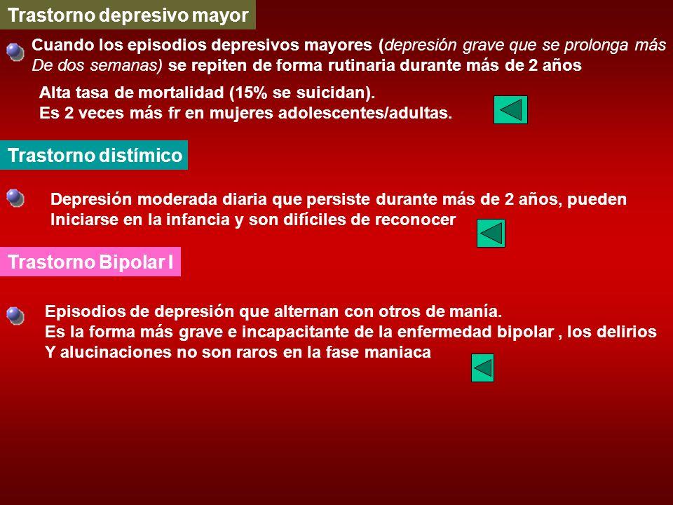 Trastorno depresivo mayor Cuando los episodios depresivos mayores (depresión grave que se prolonga más De dos semanas) se repiten de forma rutinaria d