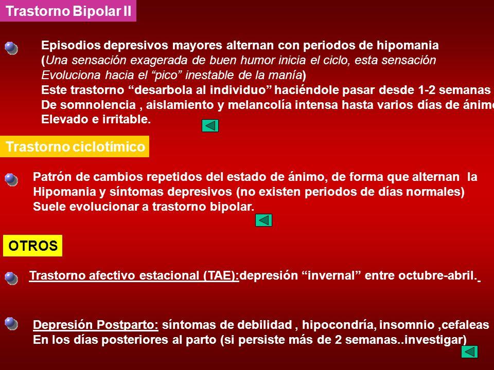 Trastorno Bipolar II Episodios depresivos mayores alternan con periodos de hipomania (Una sensación exagerada de buen humor inicia el ciclo, esta sens