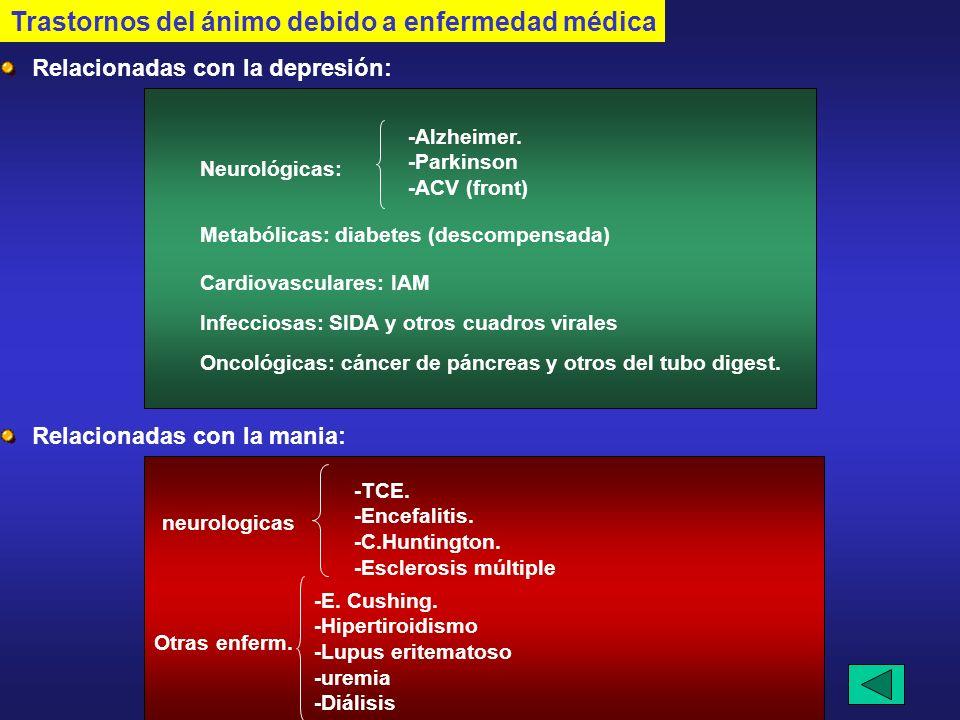 Trastornos del ánimo debido a enfermedad médica Relacionadas con la depresión: Neurológicas: -Alzheimer. -Parkinson -ACV (front) Metabólicas: diabetes