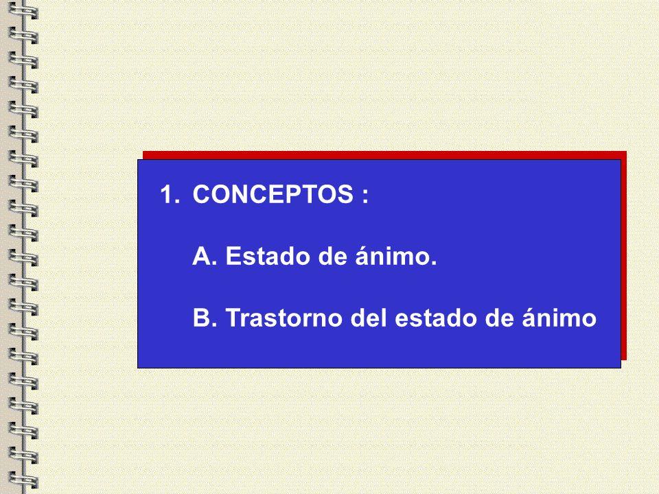 1.CONCEPTOS : A. Estado de ánimo. B. Trastorno del estado de ánimo