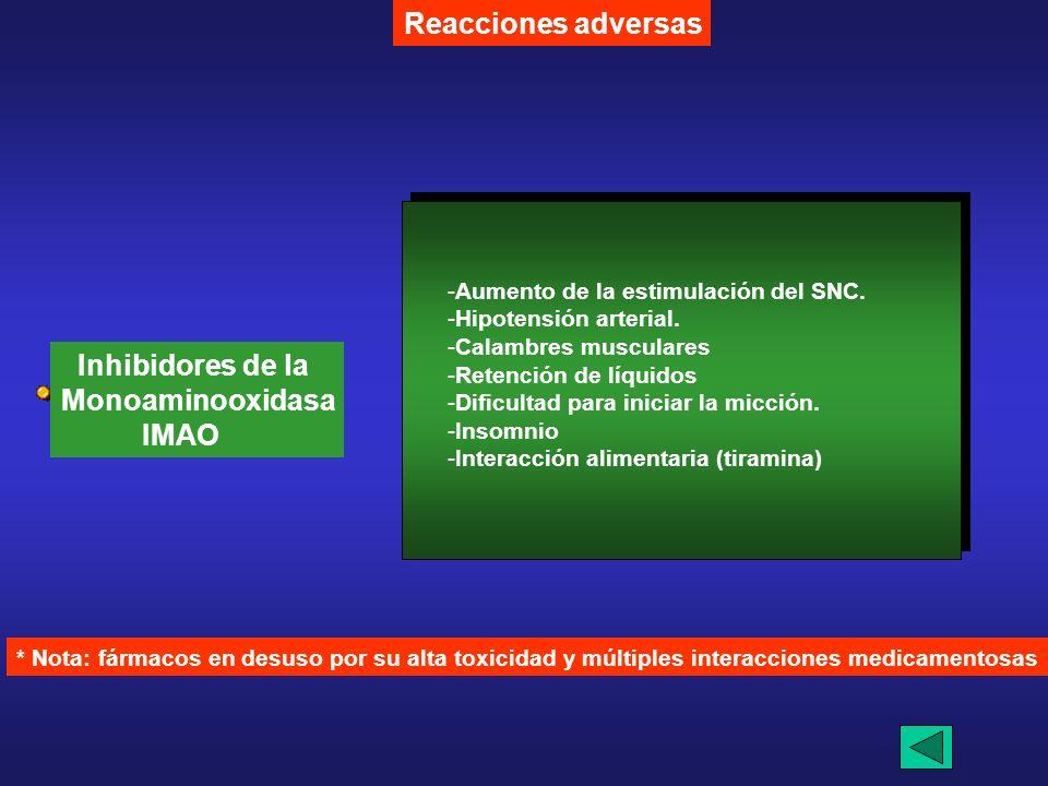Reacciones adversas Inhibidores de la Monoaminooxidasa IMAO -Aumento de la estimulación del SNC. -Hipotensión arterial. -Calambres musculares -Retenci
