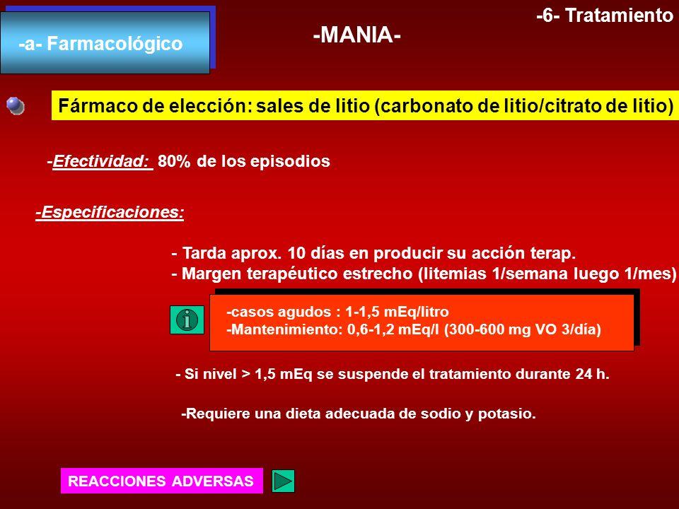 -6- Tratamiento -a- Farmacológico -MANIA- Fármaco de elección: sales de litio (carbonato de litio/citrato de litio) -Efectividad: 80% de los episodios