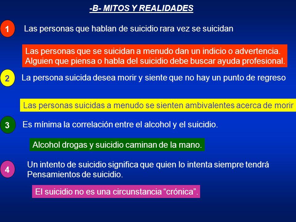 -B- MITOS Y REALIDADES 1 Las personas que hablan de suicidio rara vez se suicidan Las personas que se suicidan a menudo dan un indicio o advertencia.