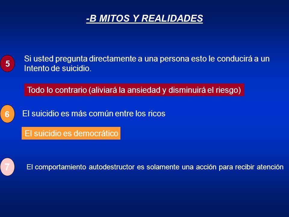 -B MITOS Y REALIDADES 5 Si usted pregunta directamente a una persona esto le conducirá a un Intento de suicidio. Todo lo contrario (aliviará la ansied