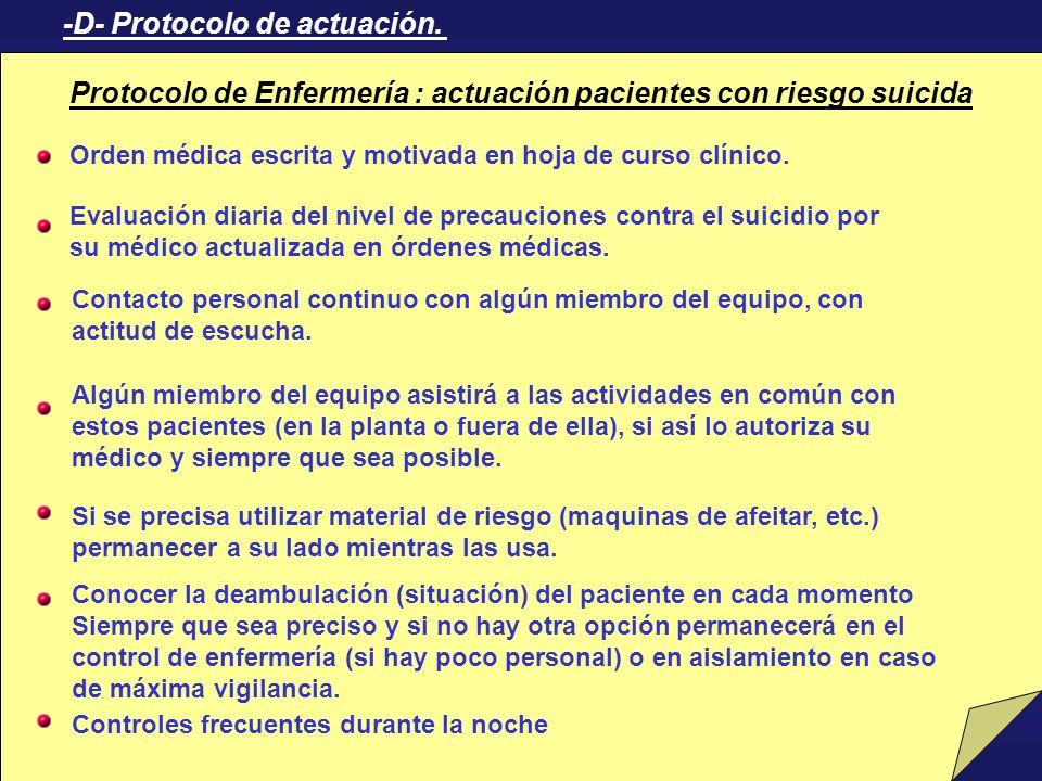 -D- Protocolo de actuación. Protocolo de Enfermería : actuación pacientes con riesgo suicida Orden médica escrita y motivada en hoja de curso clínico.