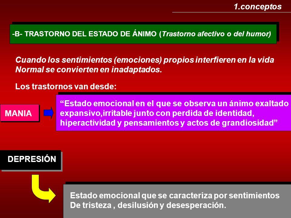 1.conceptos -B- TRASTORNO DEL ESTADO DE ÁNIMO (Trastorno afectivo o del humor) Cuando los sentimientos (emociones) propios interfieren en la vida Norm