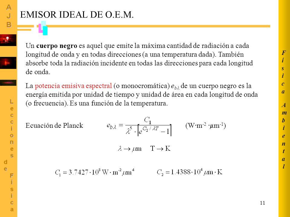 11 EMISOR IDEAL DE O.E.M. Un cuerpo negro es aquel que emite la máxima cantidad de radiación a cada longitud de onda y en todas direcciones (a una tem