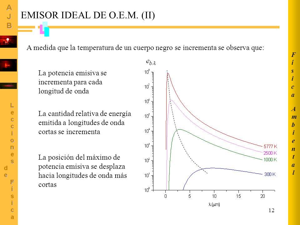 12 A medida que la temperatura de un cuerpo negro se incrementa se observa que: La potencia emisiva se incrementa para cada longitud de onda La cantid