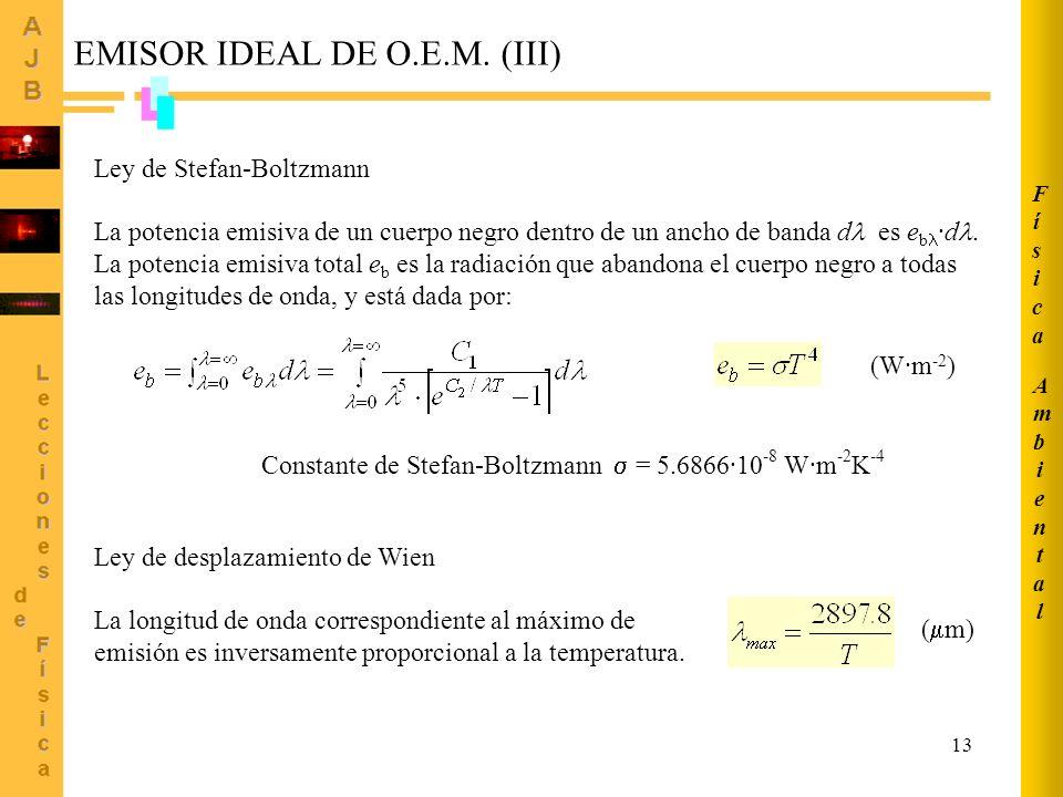 13 Ley de Stefan-Boltzmann EMISOR IDEAL DE O.E.M. (III) La potencia emisiva de un cuerpo negro dentro de un ancho de banda d es e b ·d. La potencia em