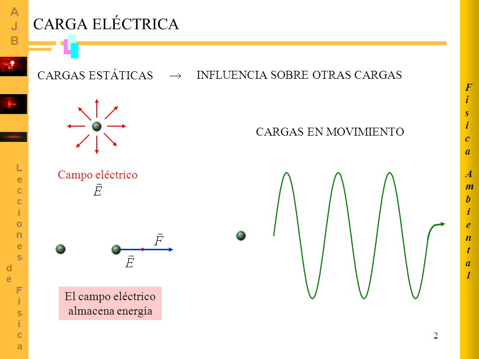 3 ONDAS ELECTROMAGNÉTICAS (O.E.M.) O.E.M.