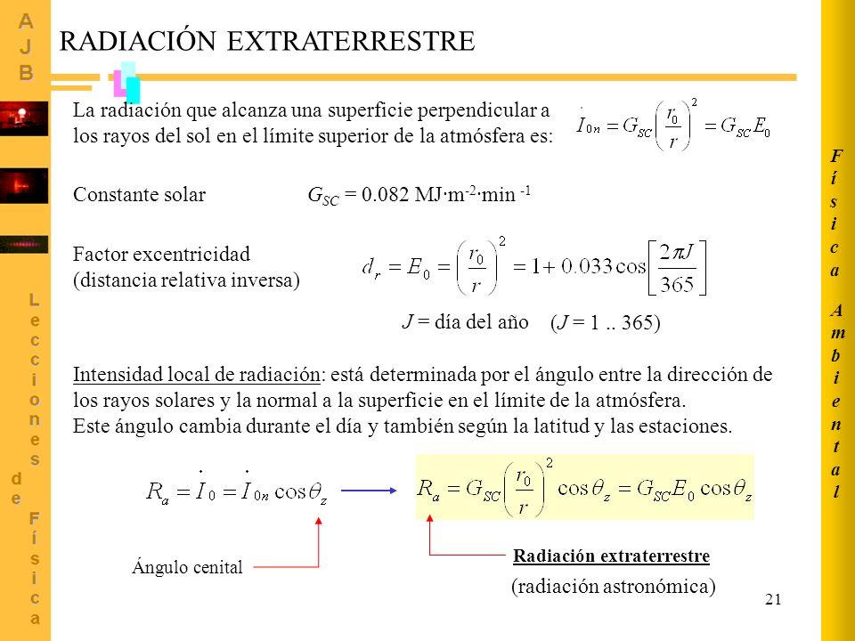 21 RADIACIÓN EXTRATERRESTRE Constante solar G SC = 0.082 MJ·m -2 ·min -1 J = día del año (J = 1.. 365) Factor excentricidad (distancia relativa invers