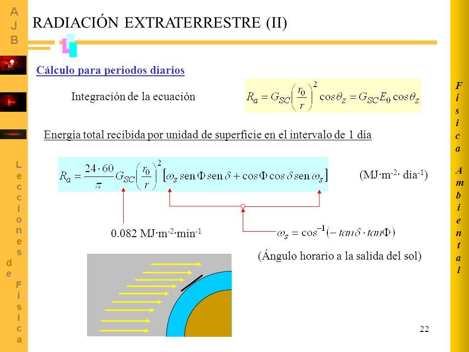 22 RADIACIÓN EXTRATERRESTRE (II) Cálculo para periodos diarios Integración de la ecuación Energía total recibida por unidad de superficie en el interv