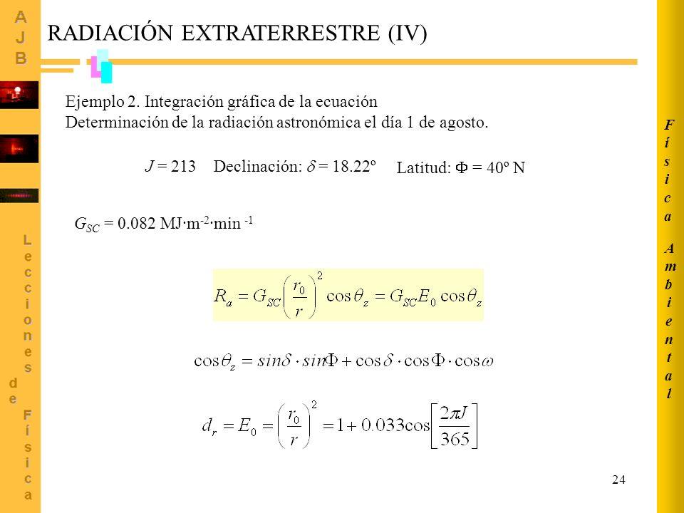 24 Ejemplo 2. Integración gráfica de la ecuación Determinación de la radiación astronómica el día 1 de agosto. J = 213 Declinación: = 18.22º Latitud: