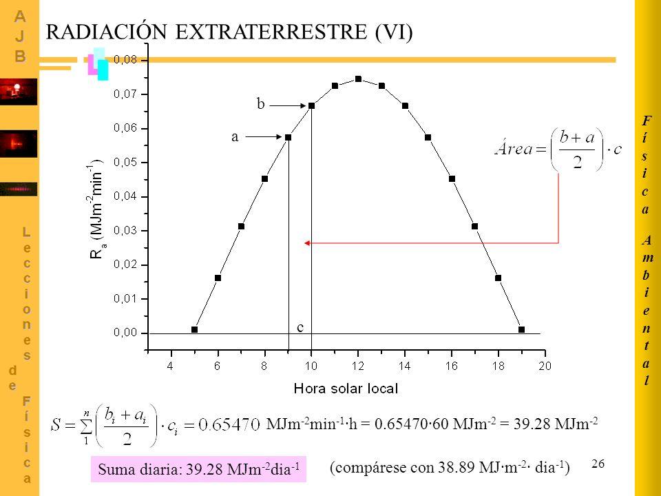 26 RADIACIÓN EXTRATERRESTRE (VI) a b c MJm -2 min -1 ·h = 0.65470·60 MJm -2 = 39.28 MJm -2 Suma diaria: 39.28 MJm -2 dia -1 (compárese con 38.89 MJ·m