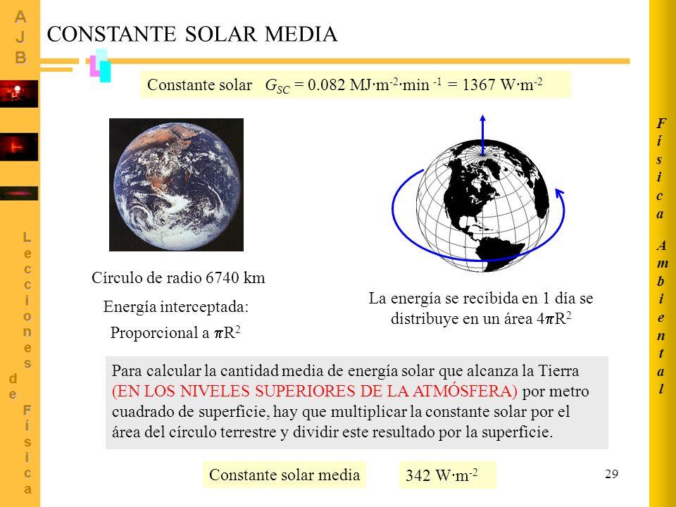 29 CONSTANTE SOLAR MEDIA Círculo de radio 6740 km Energía interceptada: Proporcional a R 2 La energía se recibida en 1 día se distribuye en un área 4
