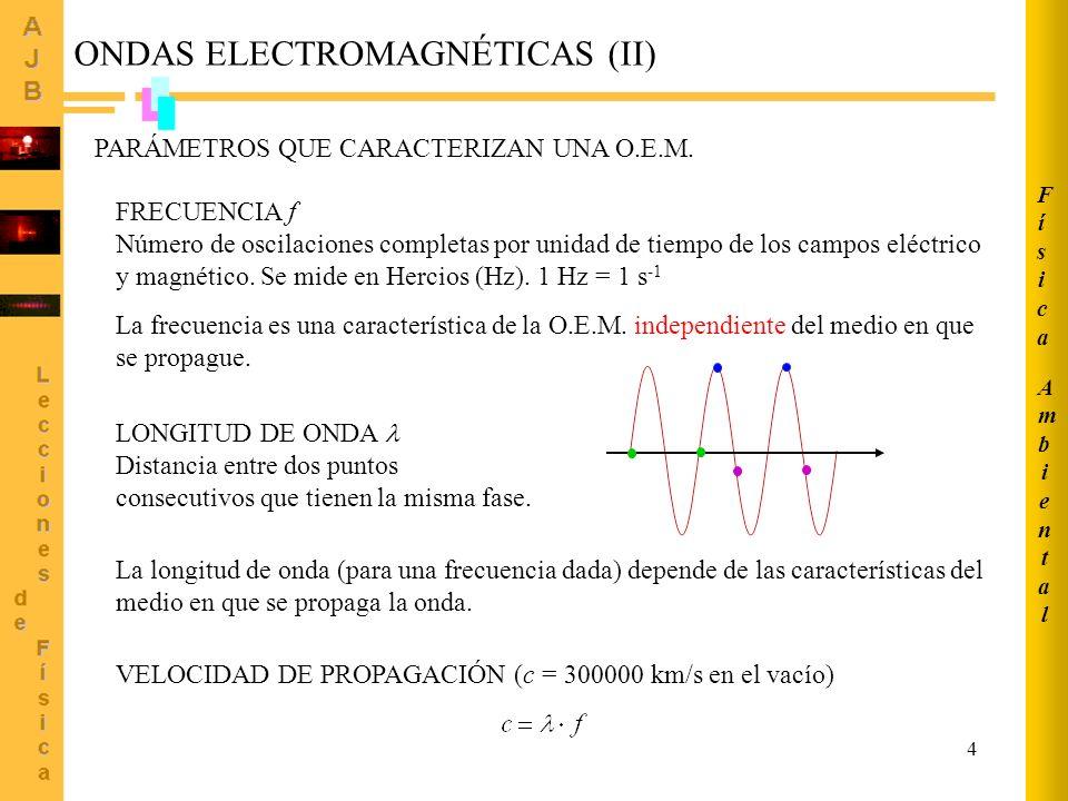 4 ONDAS ELECTROMAGNÉTICAS (II) PARÁMETROS QUE CARACTERIZAN UNA O.E.M. FRECUENCIA f Número de oscilaciones completas por unidad de tiempo de los campos