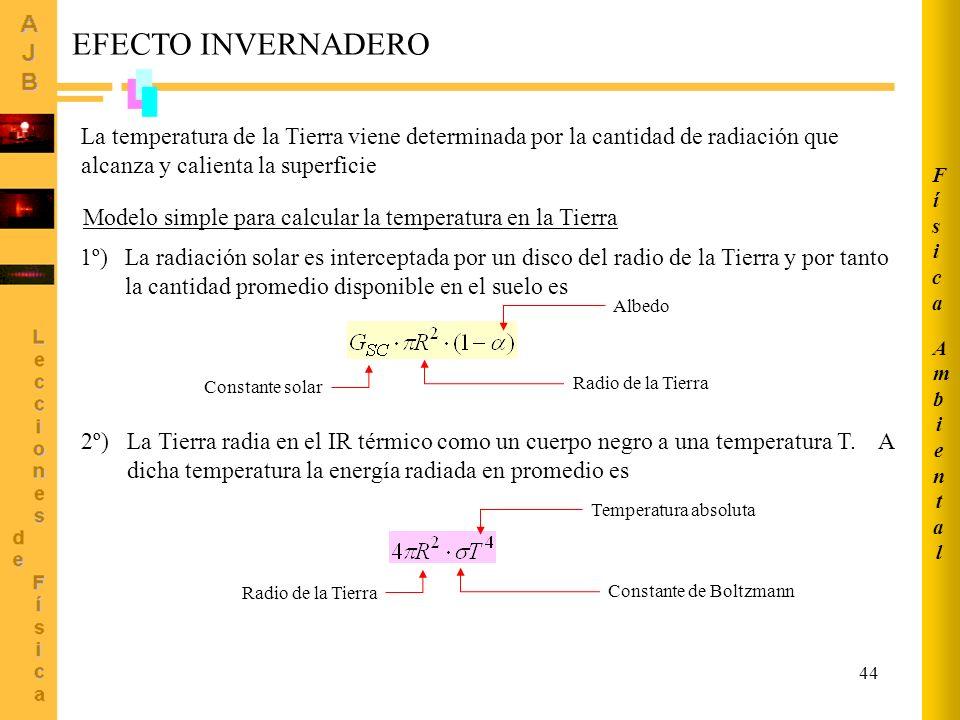 44 EFECTO INVERNADERO La temperatura de la Tierra viene determinada por la cantidad de radiación que alcanza y calienta la superficie Modelo simple pa