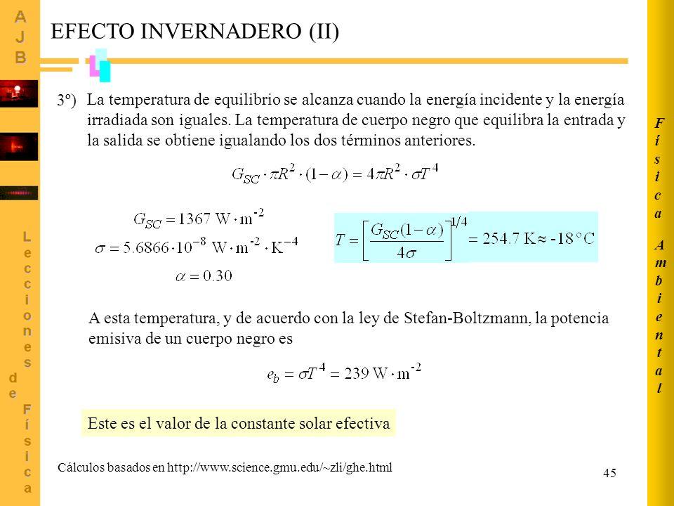 45 EFECTO INVERNADERO (II) La temperatura de equilibrio se alcanza cuando la energía incidente y la energía irradiada son iguales. La temperatura de c
