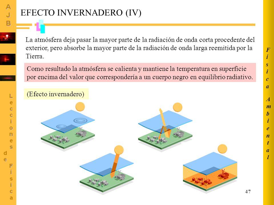 47 EFECTO INVERNADERO (IV) (Efecto invernadero) La atmósfera deja pasar la mayor parte de la radiación de onda corta procedente del exterior, pero abs