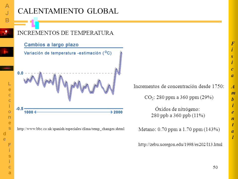 50 http://www.bbc.co.uk/spanish/especiales/clima/temp_changes.shtml INCREMENTOS DE TEMPERATURA http://zebu.uoregon.edu/1998/es202/l13.html Incrementos