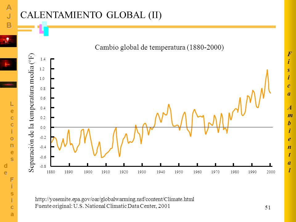 51 CALENTAMIENTO GLOBAL (II) http://yosemite.epa.gov/oar/globalwarming.nsf/content/Climate.html Fuente original: U.S. National Climatic Data Center, 2