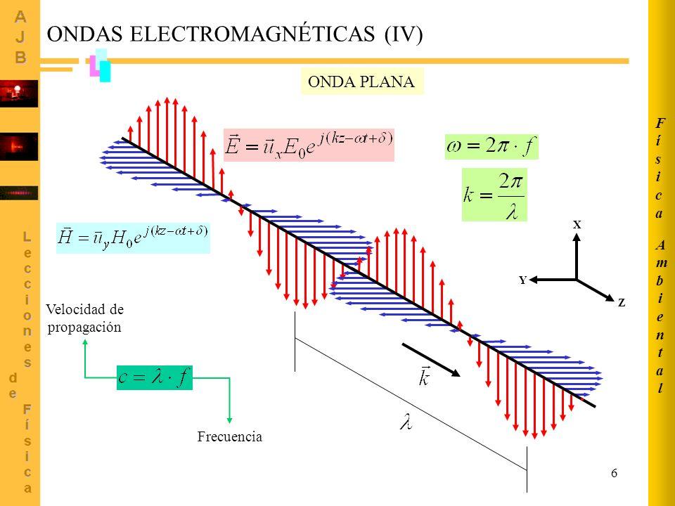 17 (W·m -2 · m -1 ) ( m) Cuerpo negro a 5777 K (tamaño = radio solar, distancia = 1 U.A.) Espectro solar (fuera de la atmósfera) Visible ESPECTRO SOLAR: EL SOL COMO CUERPO NEGRO http://mesola.obspm.fr/solar_spect.php Gráfica elaborada con datos procedentes de http://rredc.nrel.gov/solar/standards/am0/wehrli1985.new.html Irradiancia espectral promediada sobre una pequeña anchura de banda centrada en (se mide en Wm -2 m -1 ) UVIR AmbientalAmbiental FísicaFísica