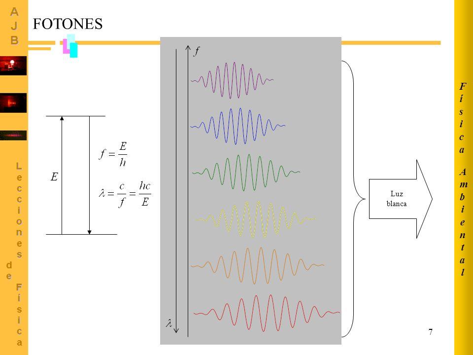 8 ESPECTRO ELECTROMAGNÉTICO Espectro electromagnético es el conjunto diferenciado de las distintas radiaciones EM, agrupadas según su frecuencia o según su longitud de onda.