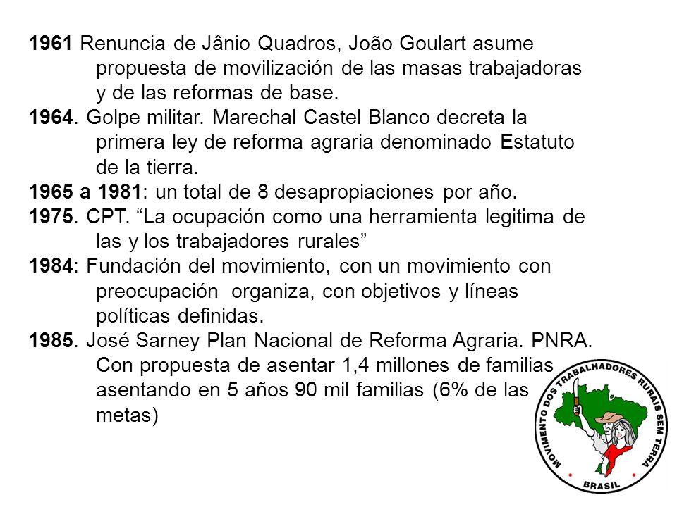 1961 Renuncia de Jânio Quadros, João Goulart asume propuesta de movilización de las masas trabajadoras y de las reformas de base.