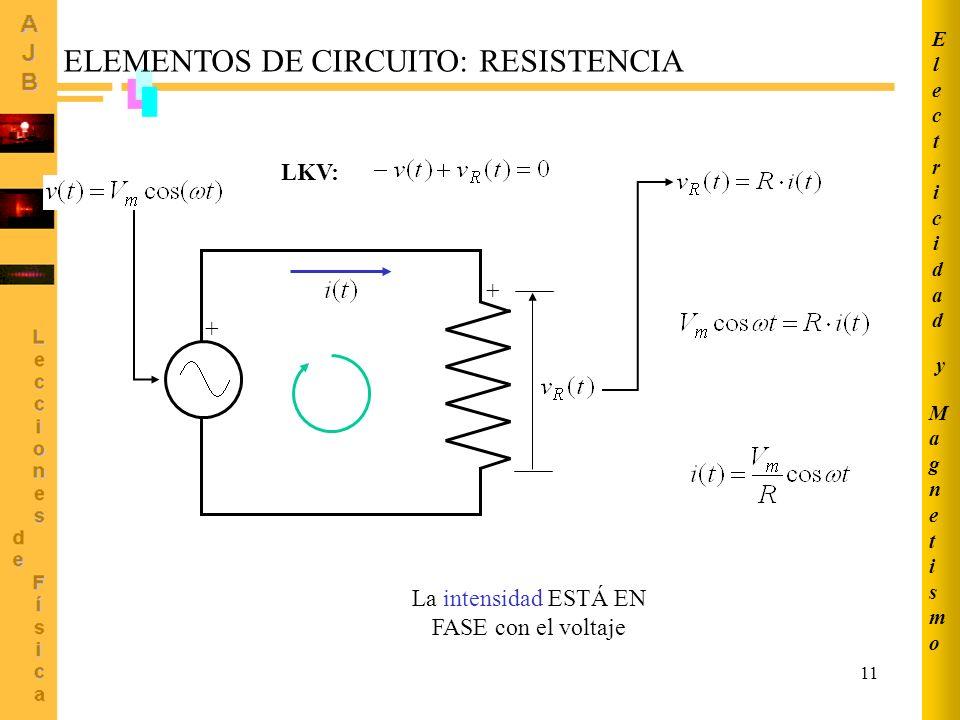 11 ELEMENTOS DE CIRCUITO: RESISTENCIA + + LKV: La intensidad ESTÁ EN FASE con el voltaje MagnetismoMagnetismo ElectricidadElectricidad y