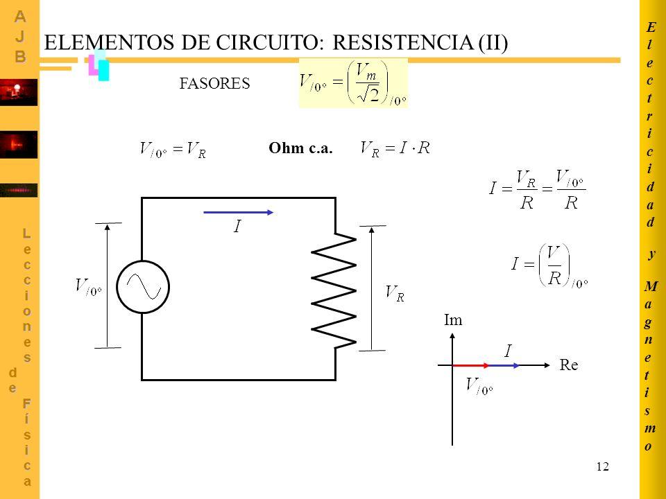 12 ELEMENTOS DE CIRCUITO: RESISTENCIA (II) FASORES Ohm c.a. Re Im MagnetismoMagnetismo ElectricidadElectricidad y