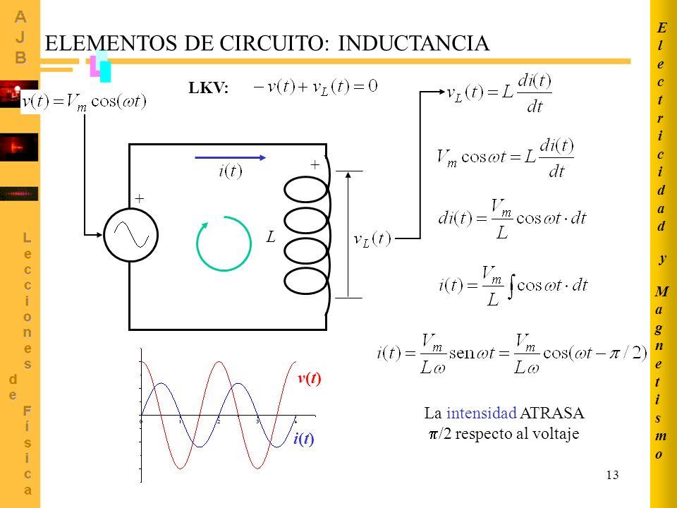 13 ELEMENTOS DE CIRCUITO: INDUCTANCIA + + L La intensidad ATRASA /2 respecto al voltaje LKV: i(t) i(t) v(t) v(t) MagnetismoMagnetismo ElectricidadElec