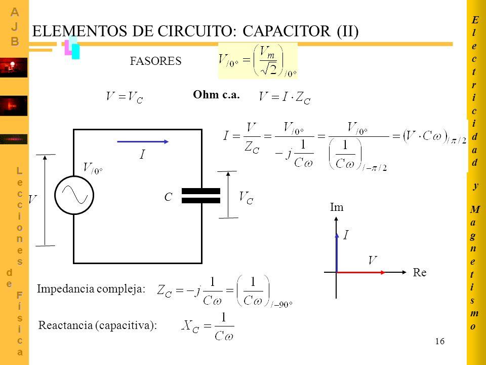 16 MagnetismoMagnetismo ElectricidadElectricidad y Re Im ELEMENTOS DE CIRCUITO: CAPACITOR (II) FASORES C Impedancia compleja: Reactancia (capacitiva):