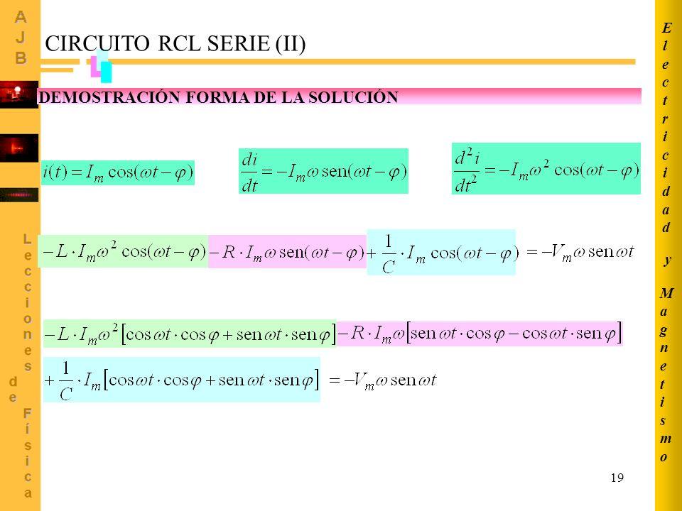 19 DEMOSTRACIÓN FORMA DE LA SOLUCIÓN CIRCUITO RCL SERIE (II) MagnetismoMagnetismo ElectricidadElectricidad y