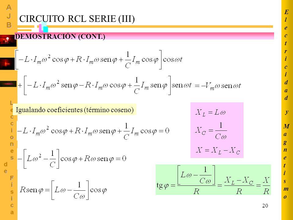 20 DEMOSTRACIÓN (CONT.) Igualando coeficientes (término coseno) CIRCUITO RCL SERIE (III) MagnetismoMagnetismo ElectricidadElectricidad y