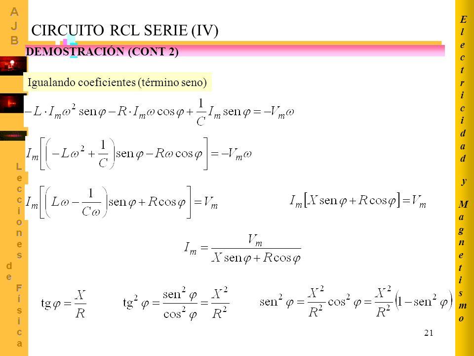 21 CIRCUITO RCL SERIE (IV) DEMOSTRACIÓN (CONT 2) Igualando coeficientes (término seno) MagnetismoMagnetismo ElectricidadElectricidad y