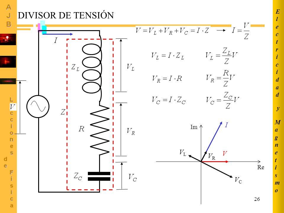 26 DIVISOR DE TENSIÓN Re Im V VCVC VLVL I VRVR MagnetismoMagnetismo ElectricidadElectricidad y