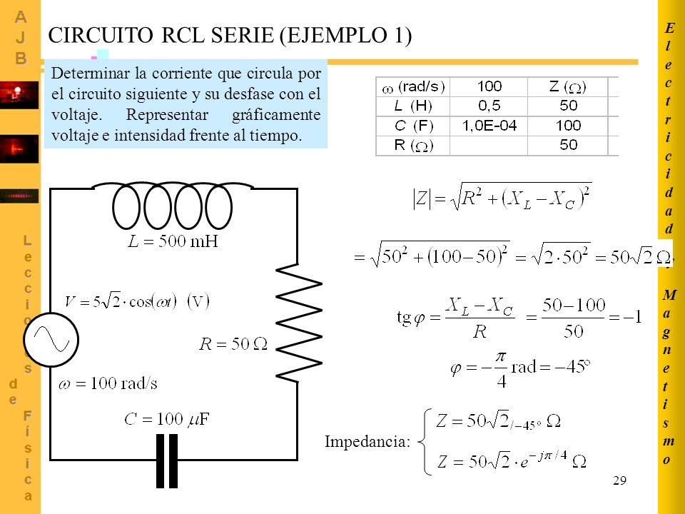 29 MagnetismoMagnetismo ElectricidadElectricidad y CIRCUITO RCL SERIE (EJEMPLO 1) Determinar la corriente que circula por el circuito siguiente y su d