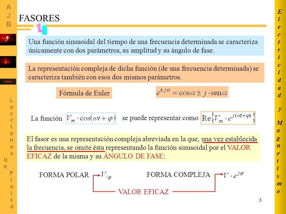 3 FASORES Una función sinusoidal del tiempo de una frecuencia determinada se caracteriza únicamente con dos parámetros, su amplitud y su ángulo de fas