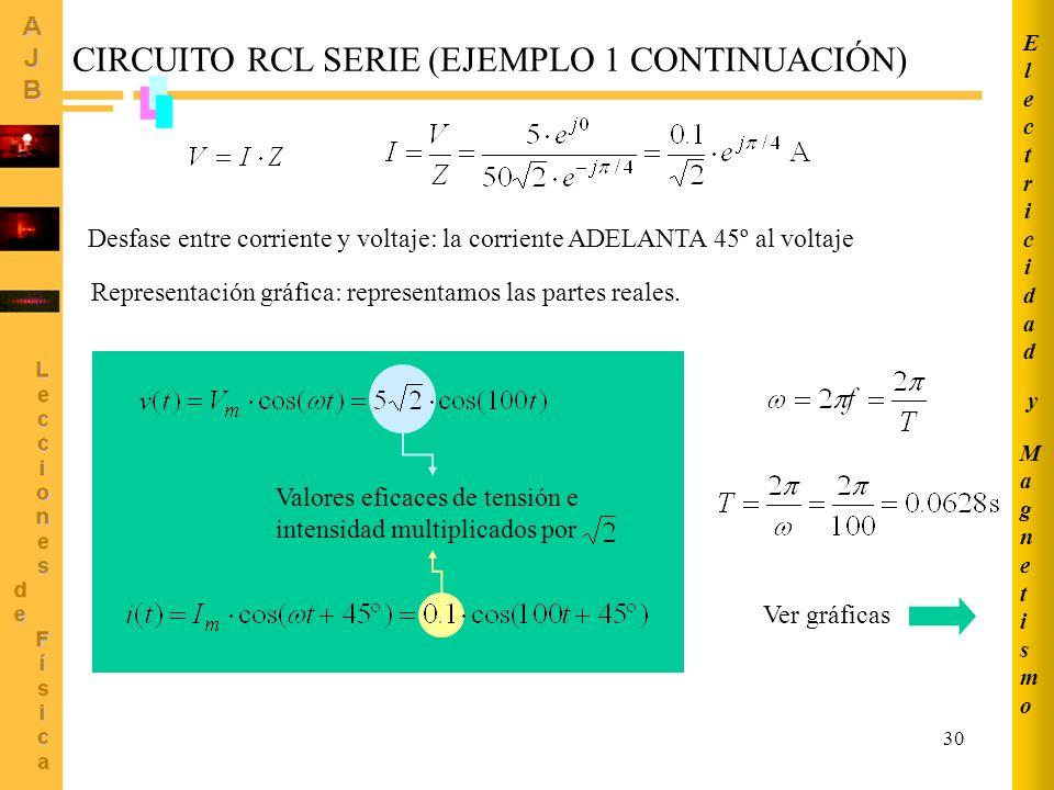 30 CIRCUITO RCL SERIE (EJEMPLO 1 CONTINUACIÓN) Desfase entre corriente y voltaje: la corriente ADELANTA 45º al voltaje Representación gráfica: represe
