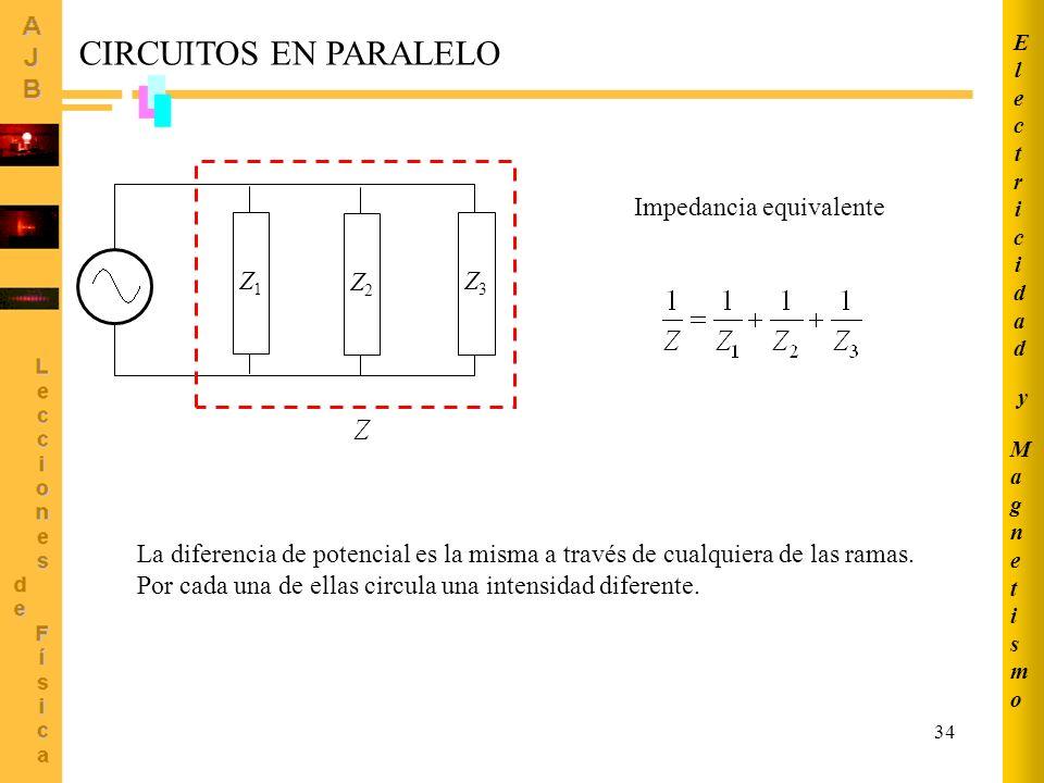 34 CIRCUITOS EN PARALELO Z1Z1 Z2Z2 Z3Z3 Impedancia equivalente La diferencia de potencial es la misma a través de cualquiera de las ramas. Por cada un