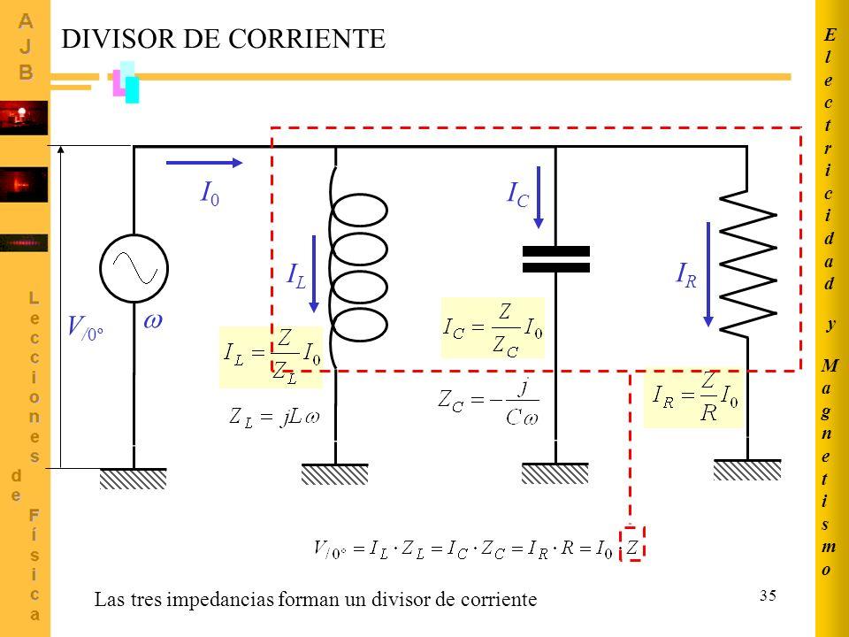 35 I0I0 ICIC ILIL IRIR DIVISOR DE CORRIENTE V /0º Las tres impedancias forman un divisor de corriente MagnetismoMagnetismo ElectricidadElectricidad y