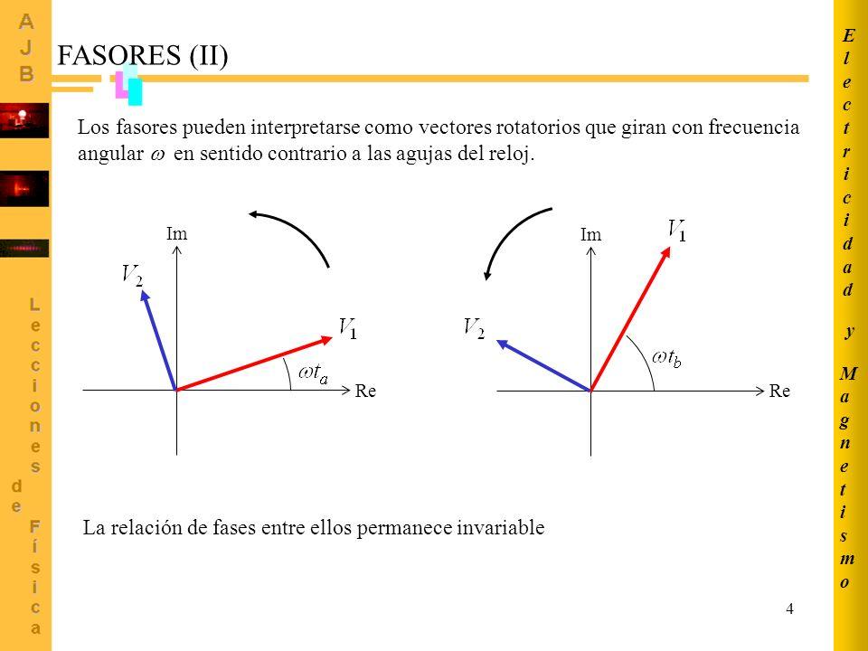 4 FASORES (II) Re Im Los fasores pueden interpretarse como vectores rotatorios que giran con frecuencia angular en sentido contrario a las agujas del