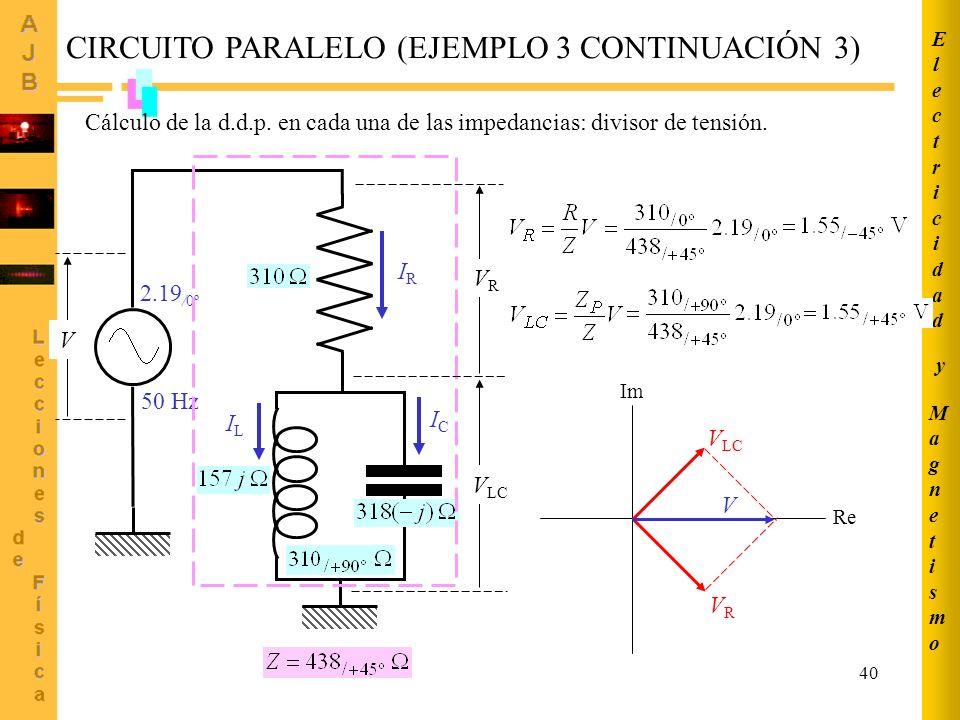 40 MagnetismoMagnetismo ElectricidadElectricidad y CIRCUITO PARALELO (EJEMPLO 3 CONTINUACIÓN 3) Cálculo de la d.d.p. en cada una de las impedancias: d